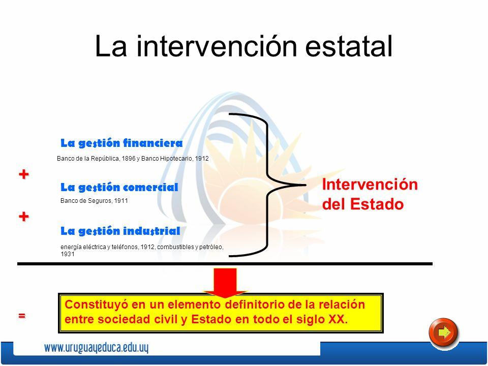 La intervención estatal La gestión financiera La gestión comercial La gestión industrial Intervención del Estado Constituyó en un elemento definitorio