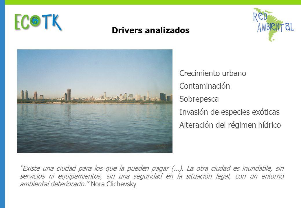 Drivers analizados Crecimiento urbano Contaminación Sobrepesca Invasión de especies exóticas Alteración del régimen hídrico Existe una ciudad para los