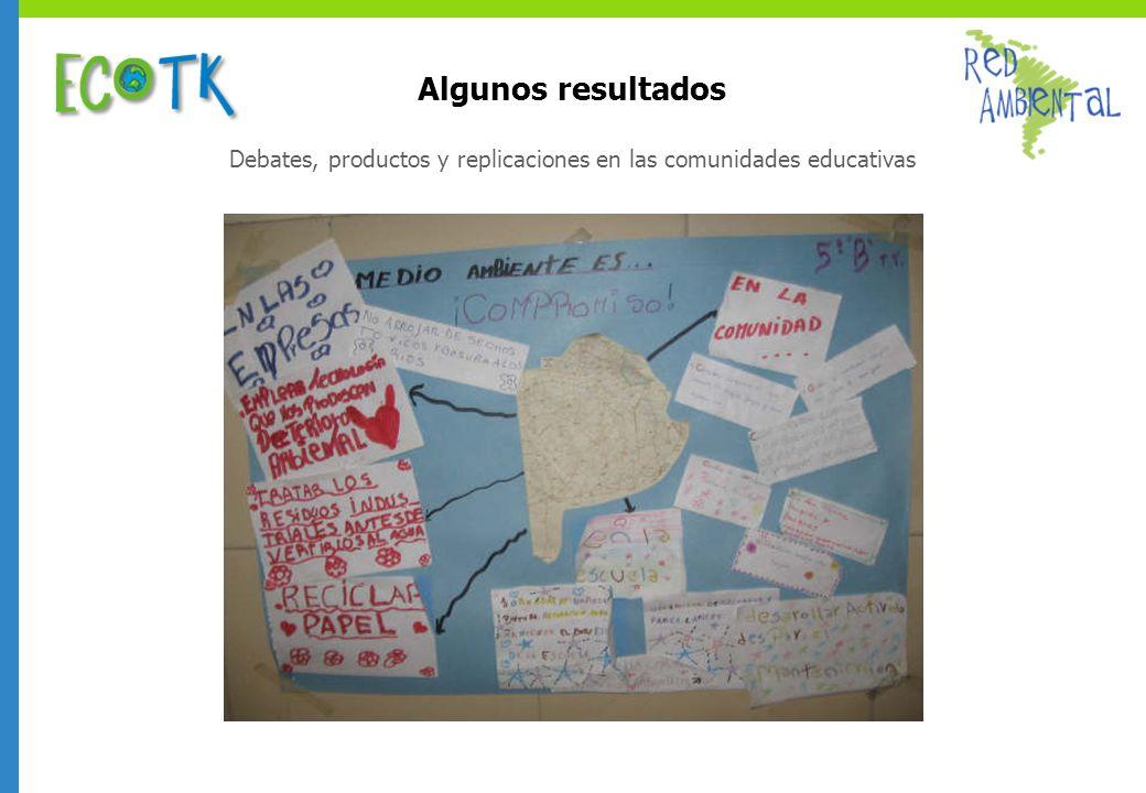 Algunos resultados Debates, productos y replicaciones en las comunidades educativas