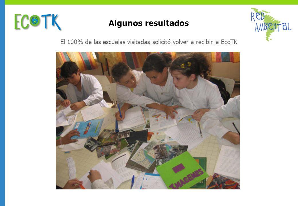 Algunos resultados El 100% de las escuelas visitadas solicitó volver a recibir la EcoTK