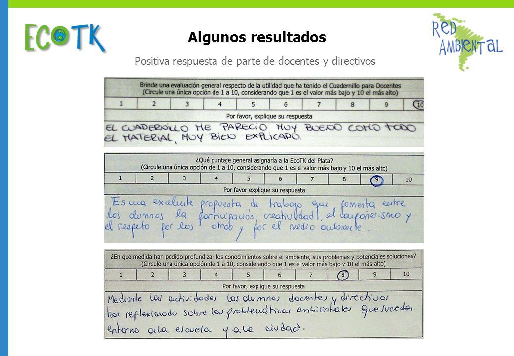Algunos resultados Positiva respuesta de parte de docentes y directivos