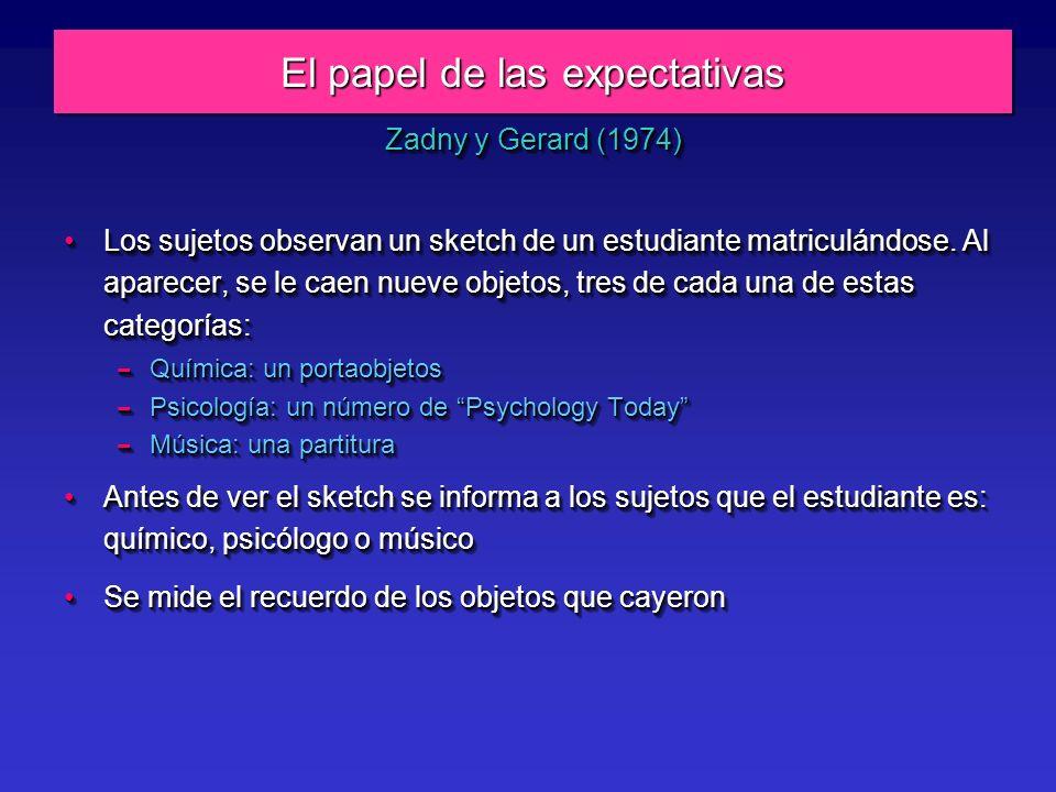 Las expectativas mejoran el recuerdo Zadny y Gerard (1974)