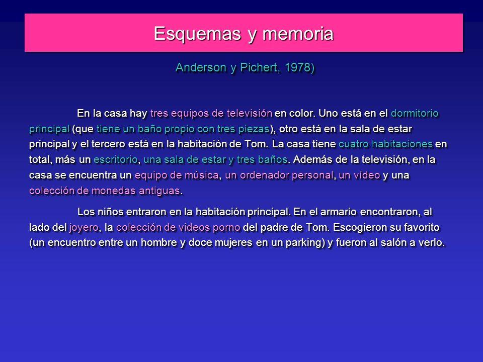 Esquemas y memoria Anderson y Pichert (1978)