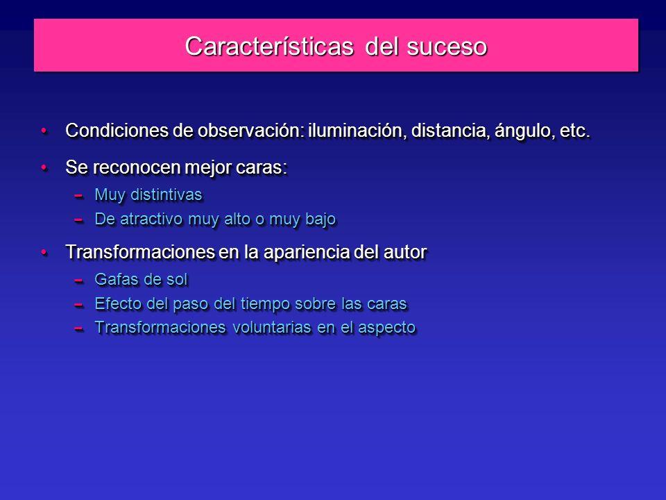 Condiciones de observación: iluminación, distancia, ángulo, etc.Condiciones de observación: iluminación, distancia, ángulo, etc.
