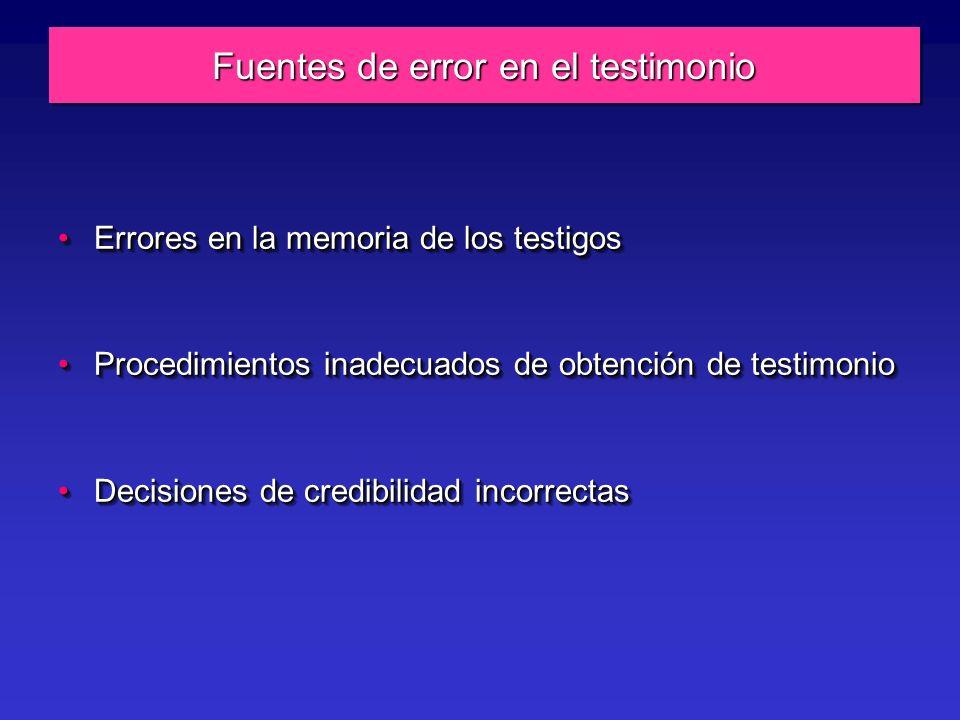 Fuentes de error en el testimonio Errores en la memoria de los testigosErrores en la memoria de los testigos Procedimientos inadecuados de obtención de testimonioProcedimientos inadecuados de obtención de testimonio Decisiones de credibilidad incorrectasDecisiones de credibilidad incorrectas Errores en la memoria de los testigosErrores en la memoria de los testigos Procedimientos inadecuados de obtención de testimonioProcedimientos inadecuados de obtención de testimonio Decisiones de credibilidad incorrectasDecisiones de credibilidad incorrectas