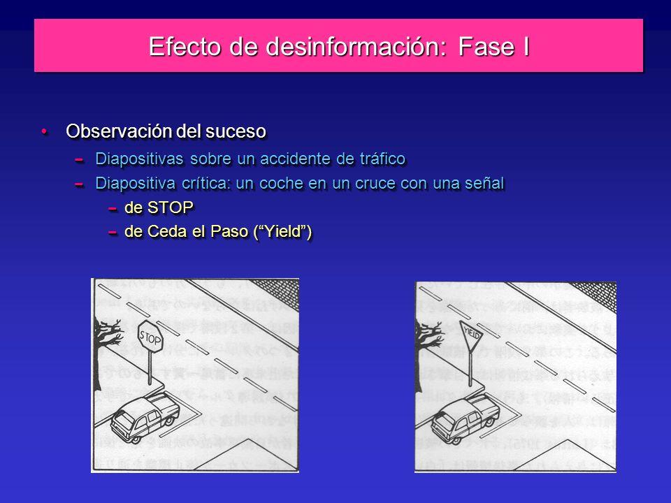 Efecto de desinformación: Fase I Observación del sucesoObservación del suceso – Diapositivas sobre un accidente de tráfico – Diapositiva crítica: un coche en un cruce con una señal – de STOP – de Ceda el Paso (Yield) Observación del sucesoObservación del suceso – Diapositivas sobre un accidente de tráfico – Diapositiva crítica: un coche en un cruce con una señal – de STOP – de Ceda el Paso (Yield)