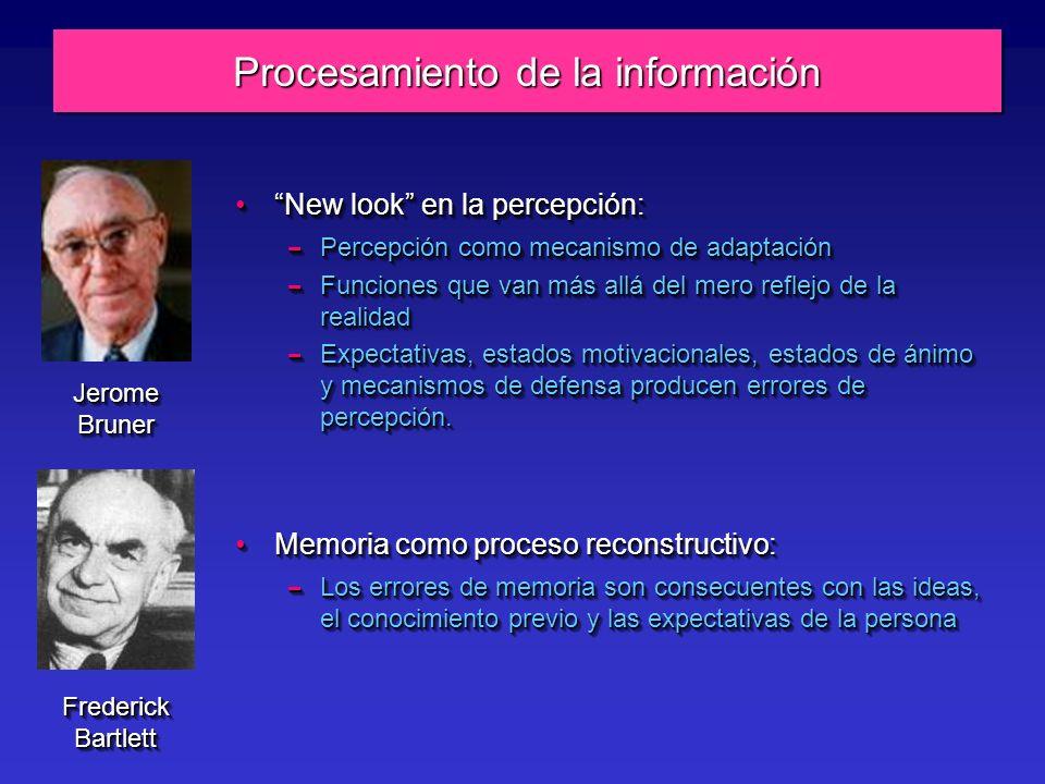 Adquisición Retención Recuperación Reconocimiento Recuerdo Etapas en el procesamiento de la información