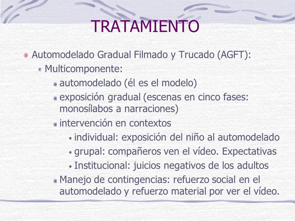 TRATAMIENTO Automodelado Gradual Filmado y Trucado (AGFT): Multicomponente: automodelado (él es el modelo) exposición gradual (escenas en cinco fases: