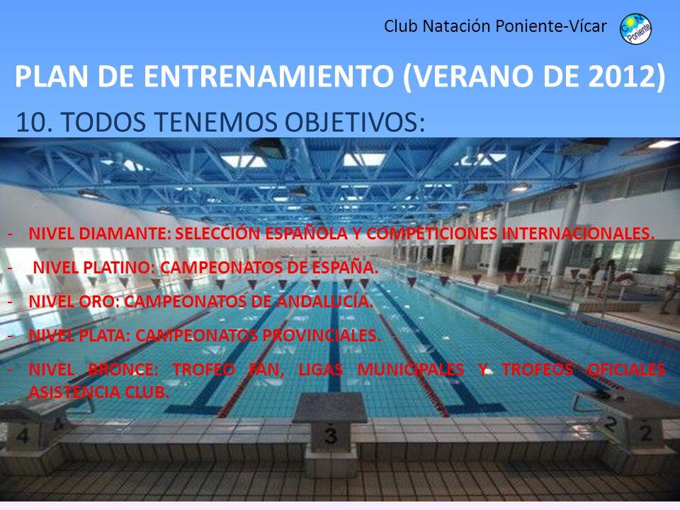 PLAN DE ENTRENAMIENTO (VERANO DE 2012) Club Natación Poniente-Vícar 10. TODOS TENEMOS OBJETIVOS: -NIVEL DIAMANTE: SELECCIÓN ESPAÑOLA Y COMPETICIONES I