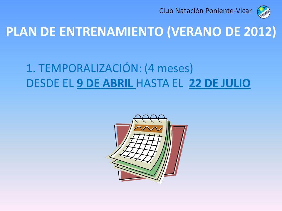 PLAN DE ENTRENAMIENTO (VERANO DE 2012) Club Natación Poniente-Vícar 1. TEMPORALIZACIÓN: (4 meses) DESDE EL 9 DE ABRIL HASTA EL 22 DE JULIO