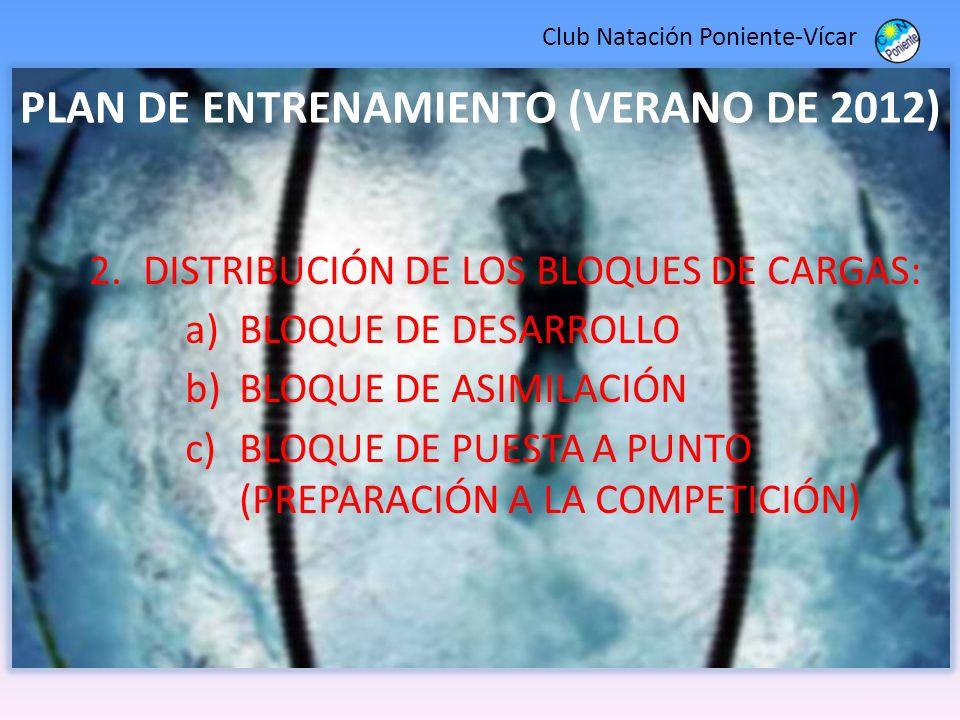 PLAN DE ENTRENAMIENTO (VERANO DE 2012) Club Natación Poniente-Vícar 2.DISTRIBUCIÓN DE LOS BLOQUES DE CARGAS: a)BLOQUE DE DESARROLLO b)BLOQUE DE ASIMIL