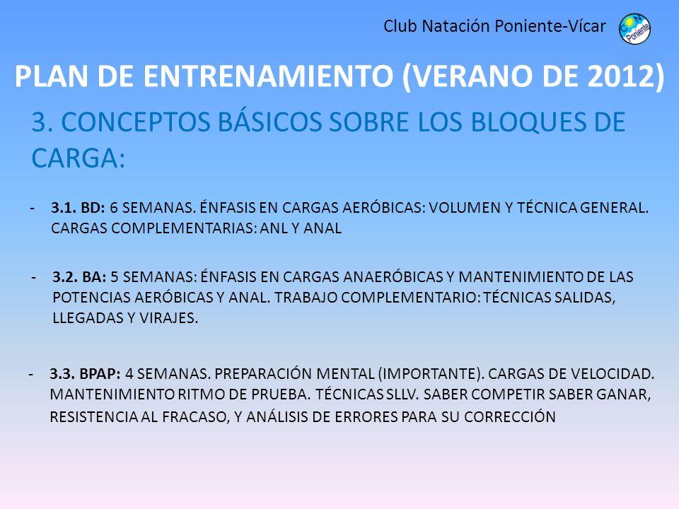 PLAN DE ENTRENAMIENTO (VERANO DE 2012) Club Natación Poniente-Vícar 3. CONCEPTOS BÁSICOS SOBRE LOS BLOQUES DE CARGA: -3.1. BD: 6 SEMANAS. ÉNFASIS EN C