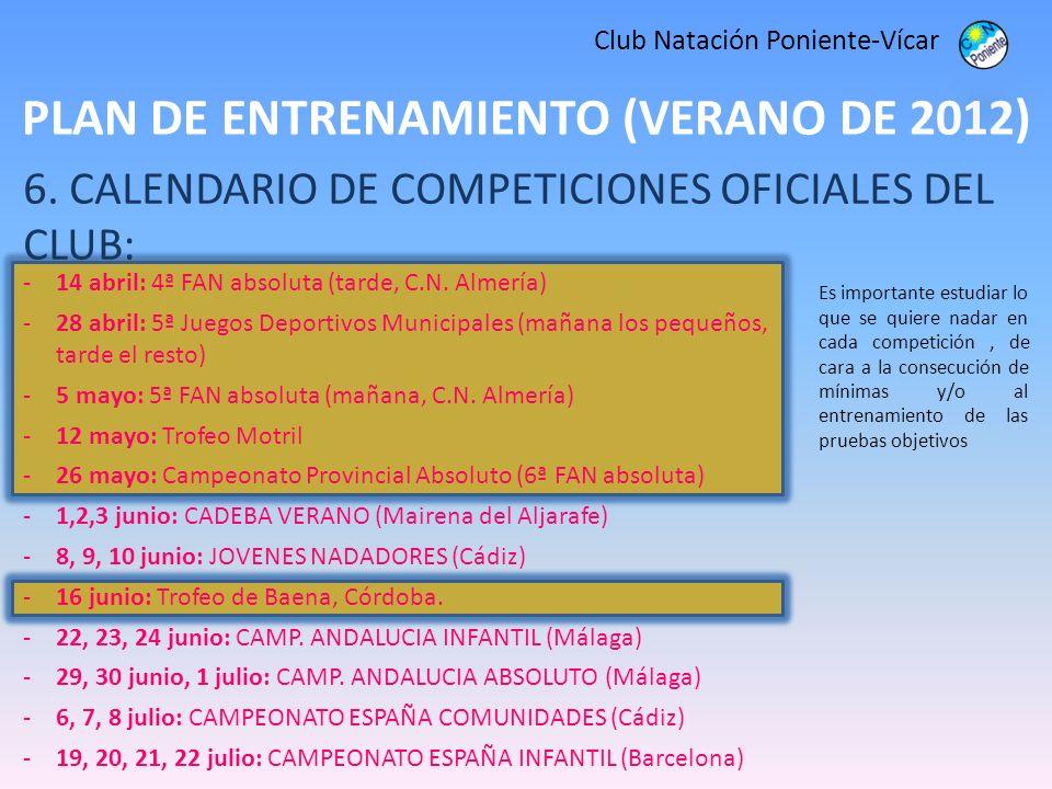 PLAN DE ENTRENAMIENTO (VERANO DE 2012) Club Natación Poniente-Vícar 6. CALENDARIO DE COMPETICIONES OFICIALES DEL CLUB: -14 abril: 4ª FAN absoluta (tar