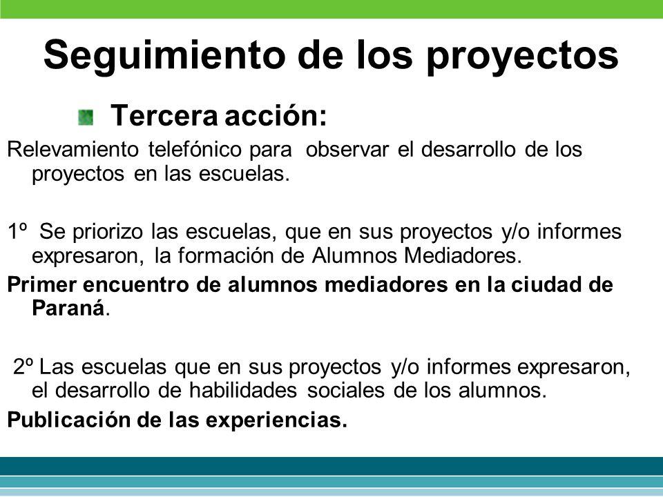 Tercera acción: Relevamiento telefónico para observar el desarrollo de los proyectos en las escuelas. 1º Se priorizo las escuelas, que en sus proyecto
