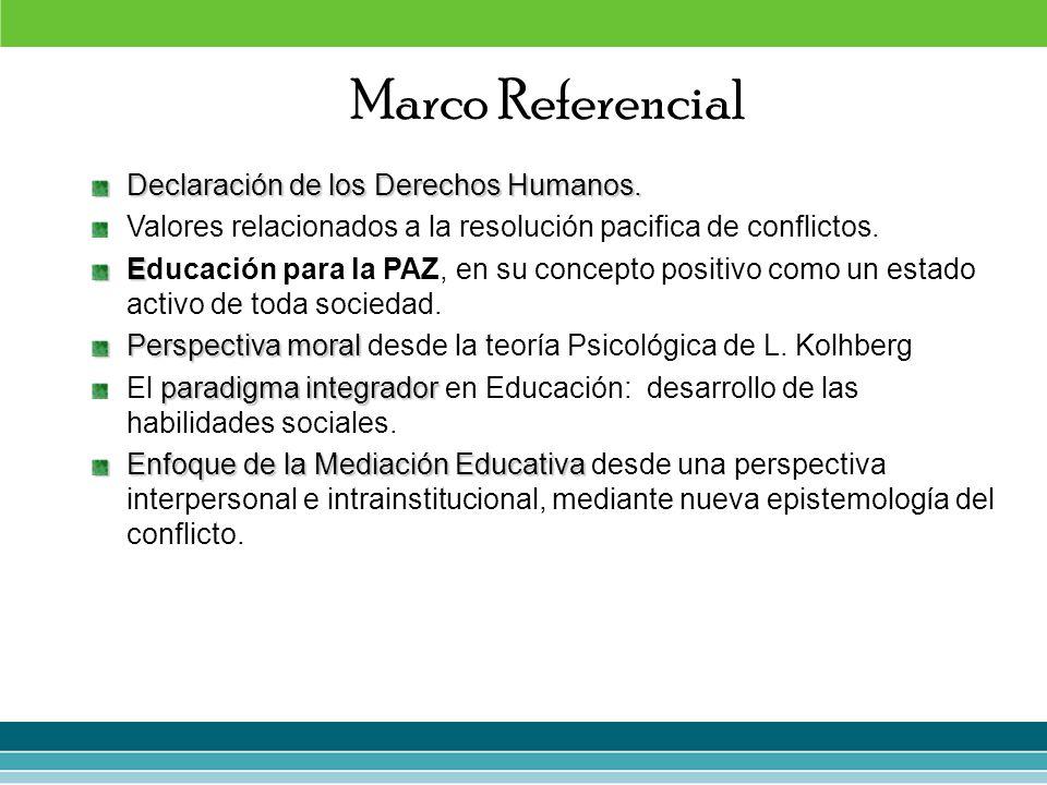 Marco Referencial Declaración de los Derechos Humanos. Valores relacionados a la resolución pacifica de conflictos. E Educación para la PAZ, en su con