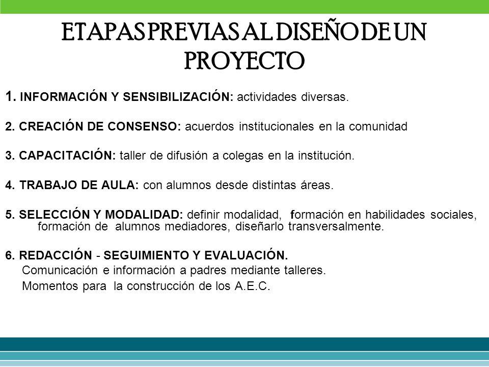 ETAPAS PREVIAS AL DISEÑO DE UN PROYECTO 1. INFORMACIÓN Y SENSIBILIZACIÓN: actividades diversas. 2. CREACIÓN DE CONSENSO: acuerdos institucionales en l