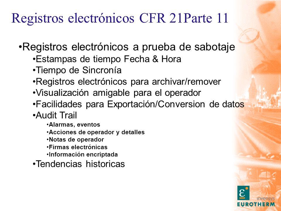 Registros electrónicos CFR 21Parte 11 Registros electrónicos a prueba de sabotaje Estampas de tiempo Fecha & Hora Tiempo de Sincronía Registros electr