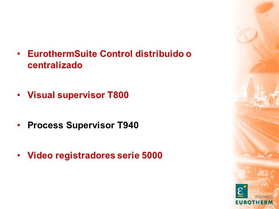 EurothermSuite Control distribuido o centralizado Visual supervisor T800 Process Supervisor T940 Video registradores serie 5000