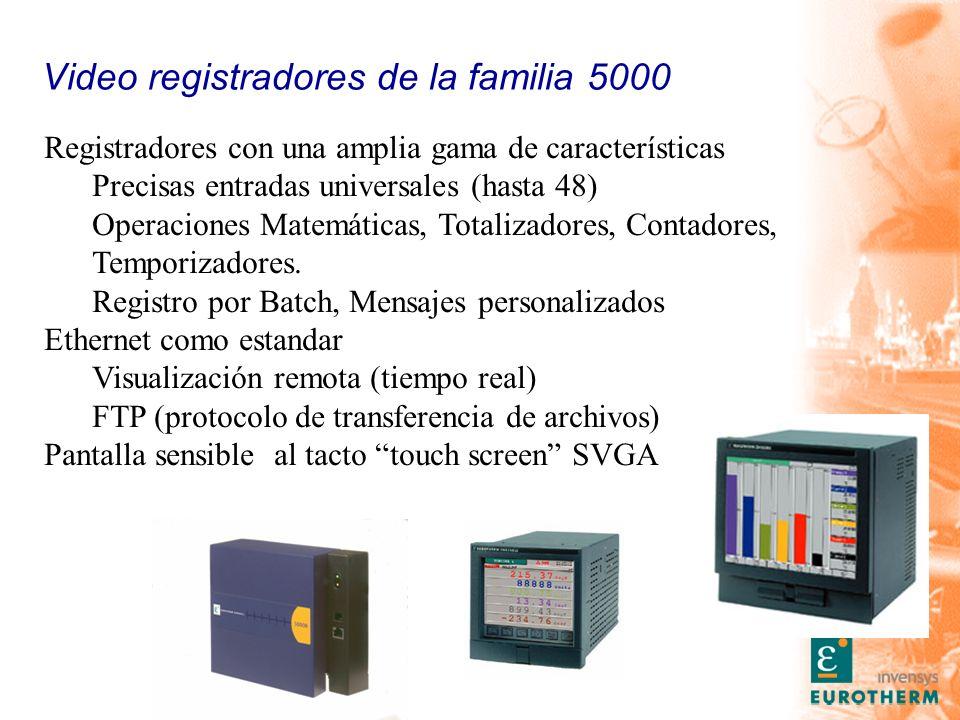 Video registradores de la familia 5000 Registradores con una amplia gama de características Precisas entradas universales (hasta 48) Operaciones Matemáticas, Totalizadores, Contadores, Temporizadores.