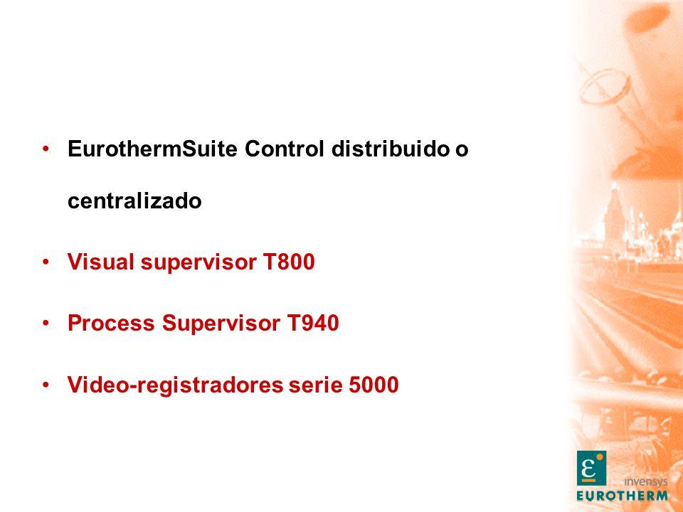 EurothermSuite Control distribuido o centralizado Visual supervisor T800 Process Supervisor T940 Video-registradores serie 5000