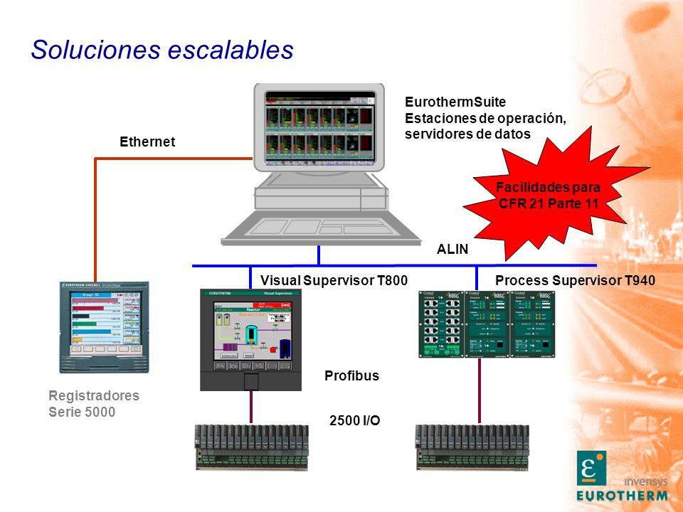Soluciones escalables EurothermSuite Estaciones de operación, servidores de datos Visual Supervisor T800 2500 I/O Profibus ALIN Registradores Serie 50