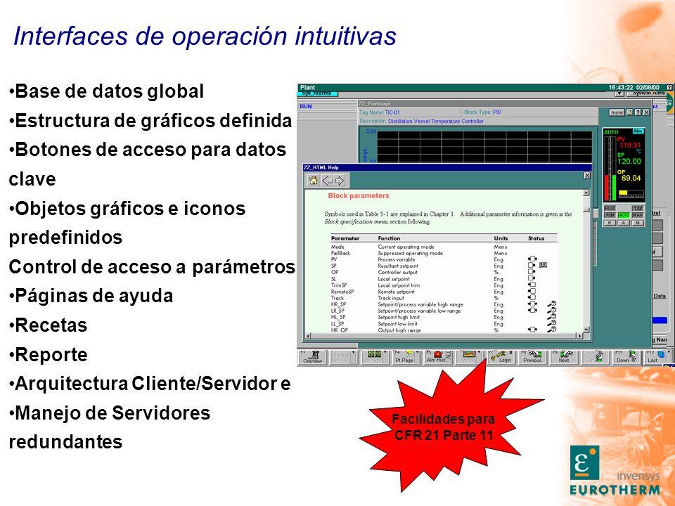 Interfaces de operación intuitivas Base de datos global Estructura de gráficos definida Botones de acceso para datos clave Objetos gráficos e iconos predefinidos Control de acceso a parámetros Páginas de ayuda Recetas Reporte Arquitectura Cliente/Servidor e Manejo de Servidores redundantes Facilidades para CFR 21 Parte 11