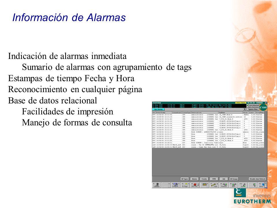 Indicación de alarmas inmediata Sumario de alarmas con agrupamiento de tags Estampas de tiempo Fecha y Hora Reconocimiento en cualquier página Base de datos relacional Facilidades de impresión Manejo de formas de consulta Información de Alarmas