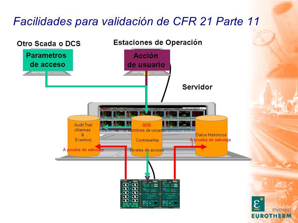 Facilidades para validación de CFR 21 Parte 11 Servidor Estaciones de Operación RDB Nombres de usuario Contraseñas Niveles de acceso Datos Históricos