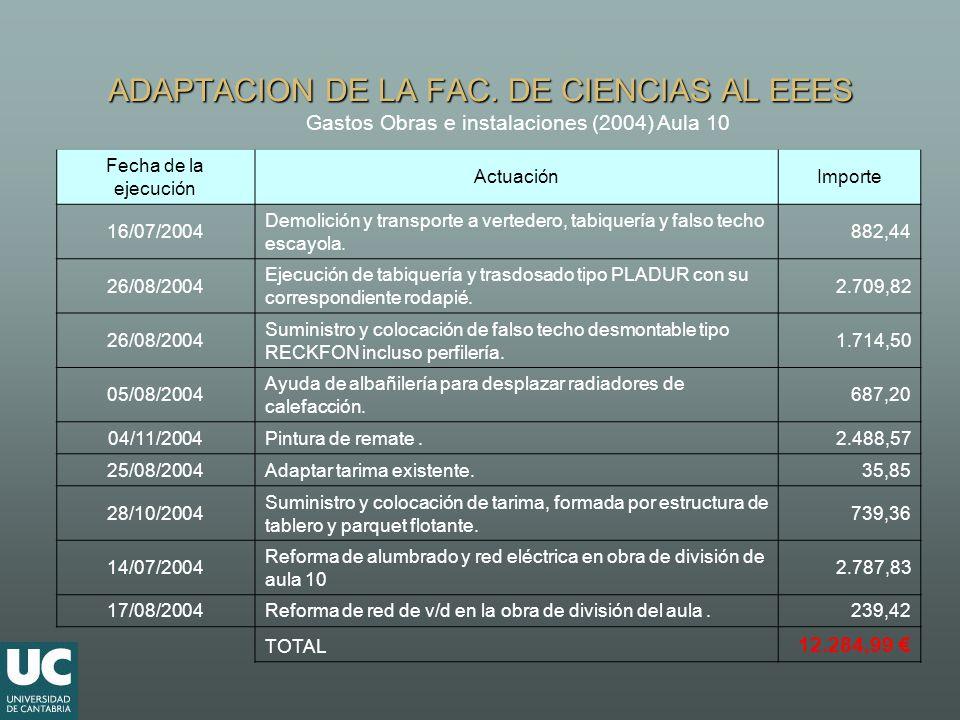 ADAPTACION DE LA FAC. DE CIENCIAS AL EEES Gastos Obras e instalaciones (2004) Aula 10 Fecha de la ejecución ActuaciónImporte 16/07/2004 Demolición y t