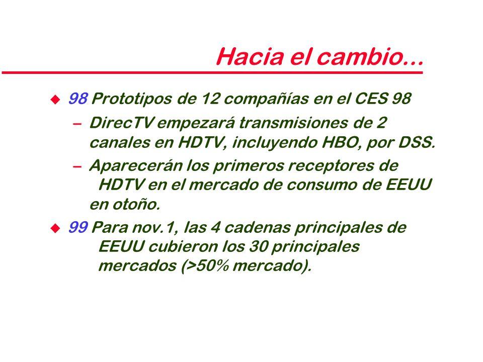 Hacia el cambio... u 98 Prototipos de 12 compañías en el CES 98 –DirecTV empezará transmisiones de 2 canales en HDTV, incluyendo HBO, por DSS. –Aparec