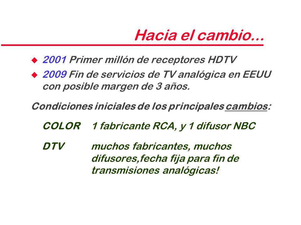 Hacia el cambio... u 2001 Primer millón de receptores HDTV u 2009 Fin de servicios de TV analógica en EEUU con posible margen de 3 años. Condiciones i