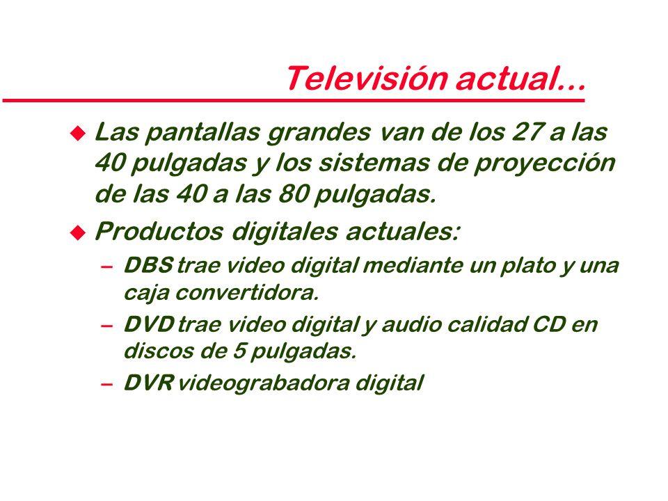 Televisión actual... u Las pantallas grandes van de los 27 a las 40 pulgadas y los sistemas de proyección de las 40 a las 80 pulgadas. u Productos dig