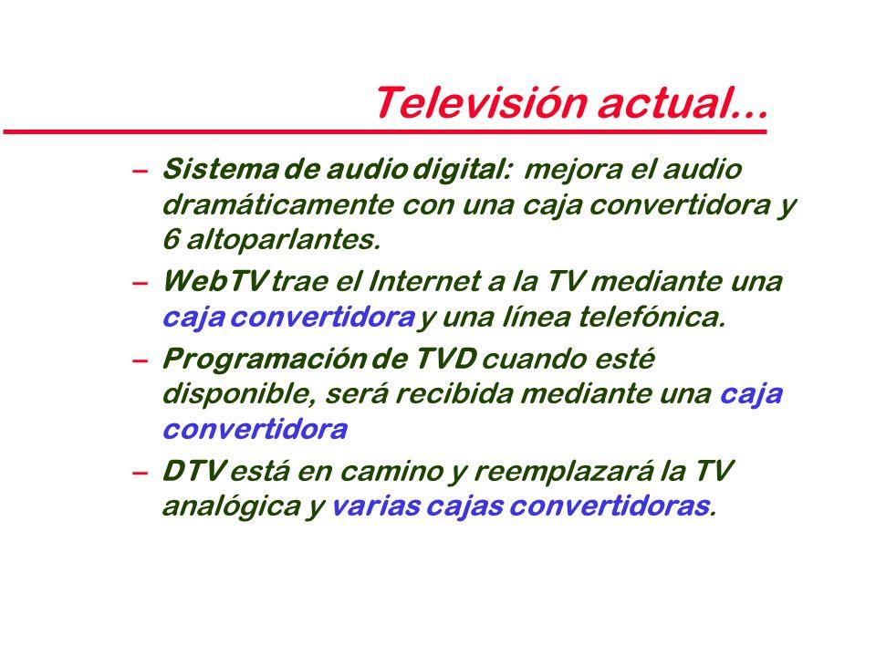 Televisión actual... –Sistema de audio digital: mejora el audio dramáticamente con una caja convertidora y 6 altoparlantes. –WebTV trae el Internet a