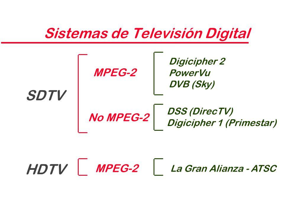 Sistemas de Televisión Digital Digicipher 2 PowerVu DVB (Sky) DSS (DirecTV) Digicipher 1 (Primestar) La Gran Alianza - ATSC MPEG-2 No MPEG-2 MPEG-2 SD