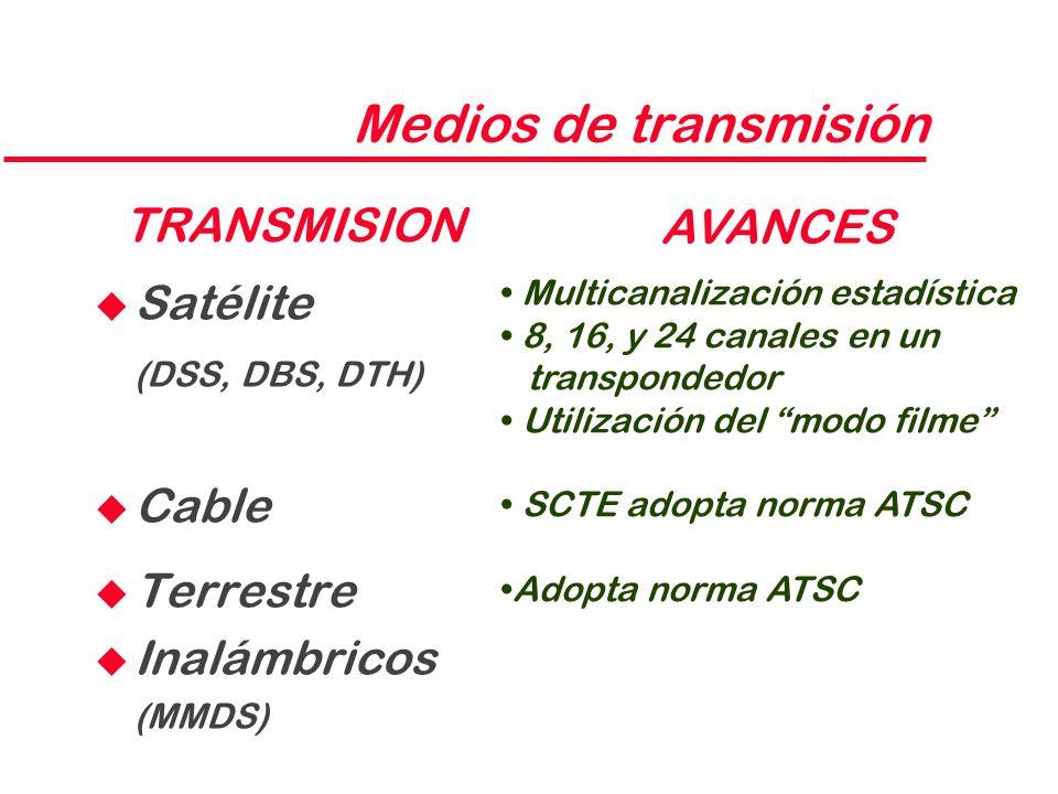 Medios de transmisión u Satélite (DSS, DBS, DTH) u Cable u Terrestre u Inalámbricos (MMDS) TRANSMISION AVANCES Multicanalización estadística 8, 16, y