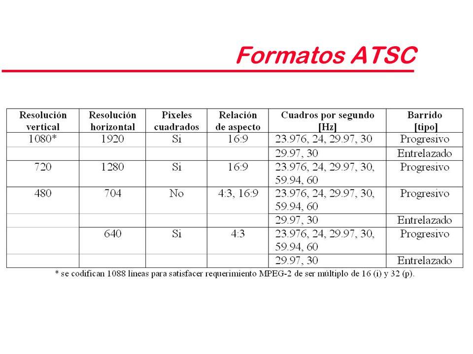 Formatos ATSC