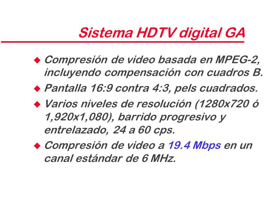Sistema HDTV digital GA u Compresión de video basada en MPEG-2, incluyendo compensación con cuadros B. u Pantalla 16:9 contra 4:3, pels cuadrados. u V