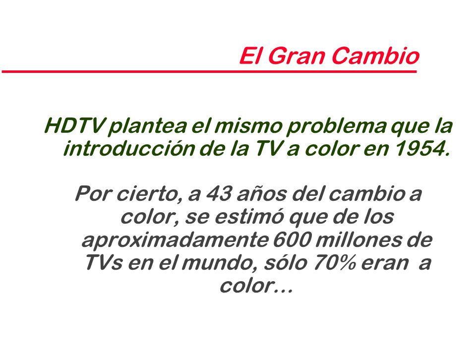 HDTV plantea el mismo problema que la introducción de la TV a color en 1954. Por cierto, a 43 años del cambio a color, se estimó que de los aproximada