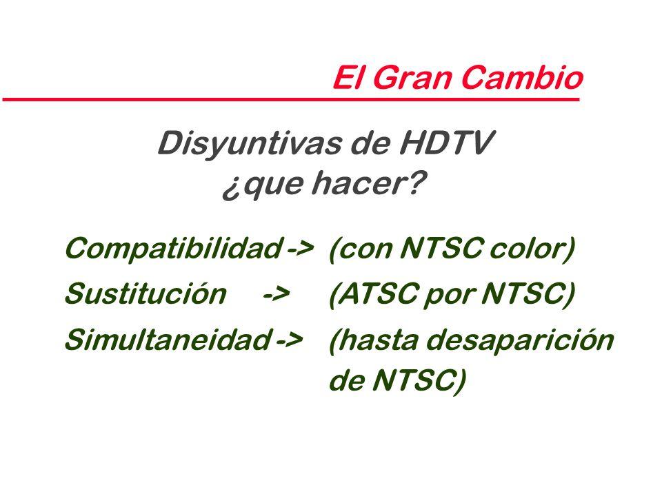 El Gran Cambio Compatibilidad ->(con NTSC color) Sustitución->(ATSC por NTSC) Simultaneidad ->(hasta desaparición de NTSC) Disyuntivas de HDTV ¿que ha