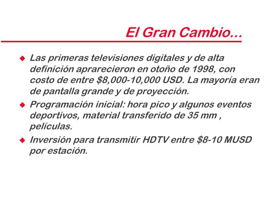 El Gran Cambio... u Las primeras televisiones digitales y de alta definición aprarecieron en otoño de 1998, con costo de entre $8,000-10,000 USD. La m