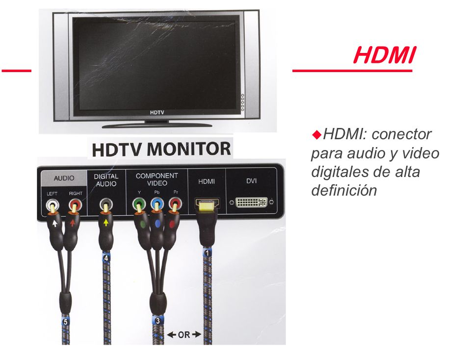 HDMI u HDMI: conector para audio y video digitales de alta definición