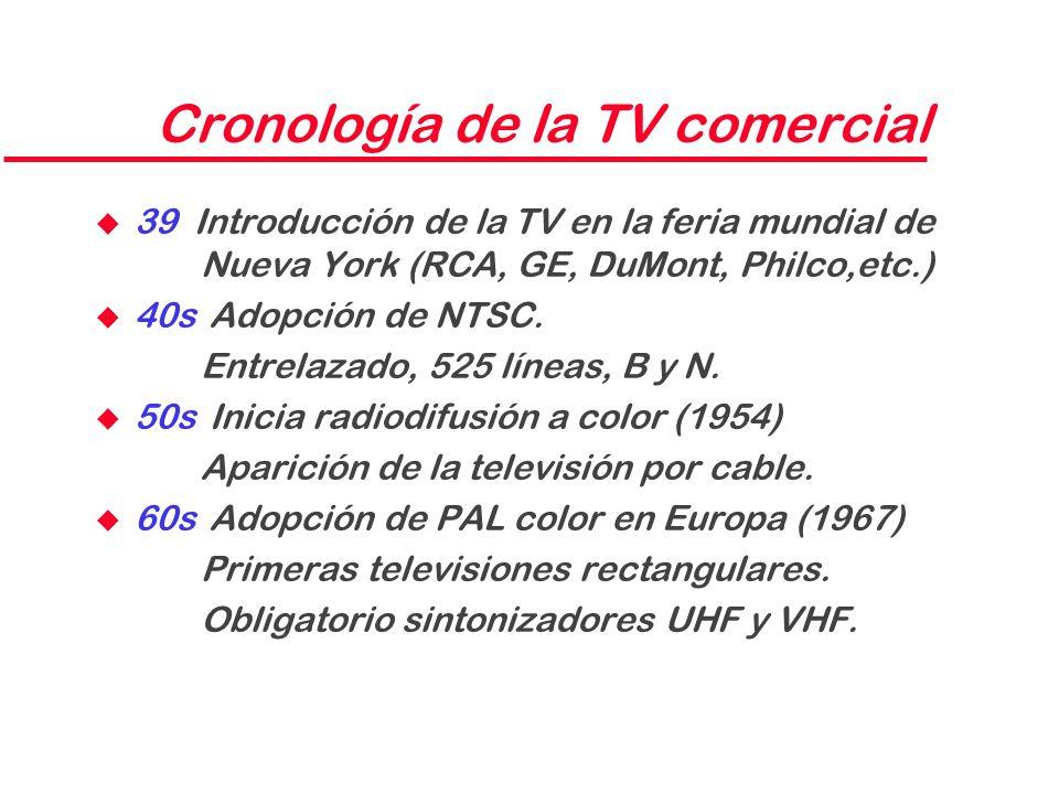 Cronología de la TV comercial u 39 Introducción de la TV en la feria mundial de Nueva York (RCA, GE, DuMont, Philco,etc.) u 40s Adopción de NTSC. Entr