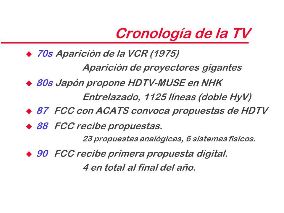 Cronología de la TV u 70s Aparición de la VCR (1975) Aparición de proyectores gigantes u 80s Japón propone HDTV-MUSE en NHK Entrelazado, 1125 líneas (