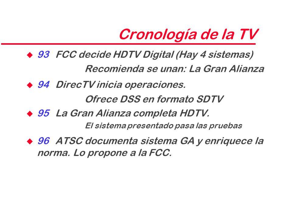 Cronología de la TV u 93FCC decide HDTV Digital (Hay 4 sistemas) Recomienda se unan: La Gran Alianza u 94DirecTV inicia operaciones. Ofrece DSS en for