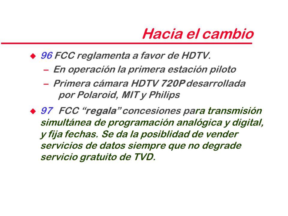 Hacia el cambio u 96 FCC reglamenta a favor de HDTV. –En operación la primera estación piloto –Primera cámara HDTV 720P desarrollada por Polaroid, MIT