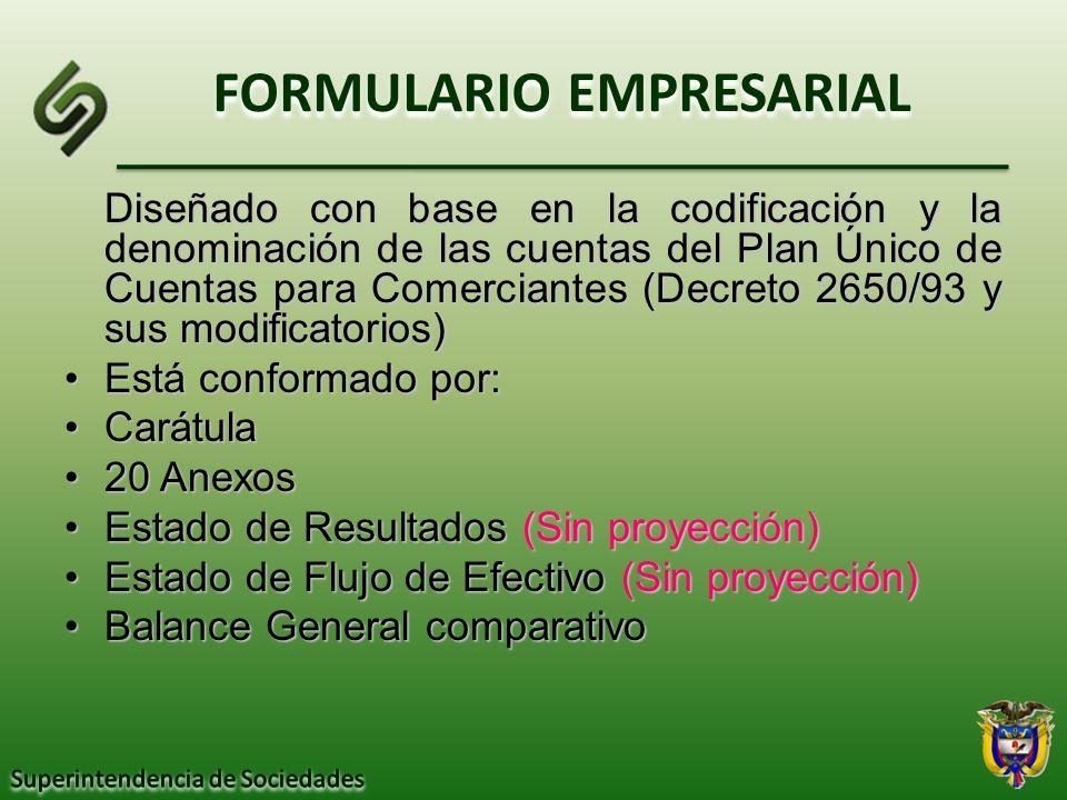 FORMULARIO EMPRESARIAL Diseñado con base en la codificación y la denominación de las cuentas del Plan Único de Cuentas para Comerciantes (Decreto 2650