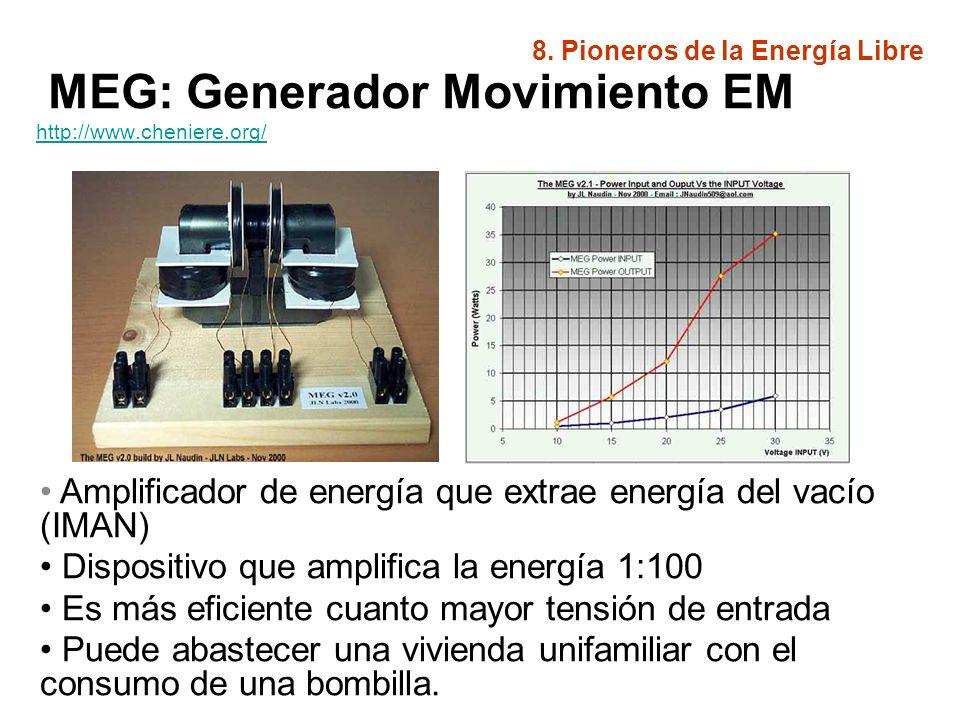 MEG: Generador Movimiento EM http://www.cheniere.org/ http://www.cheniere.org/ Amplificador de energía que extrae energía del vacío (IMAN) Dispositivo