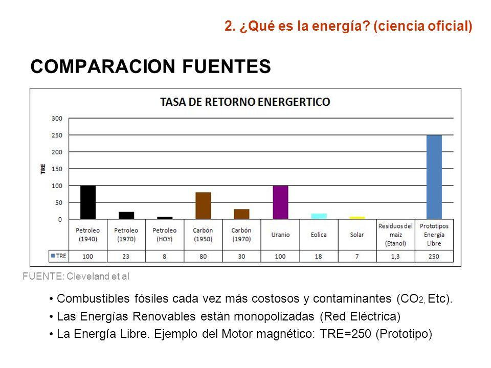 COMPARACION FUENTES Combustibles fósiles cada vez más costosos y contaminantes (CO 2, Etc). Las Energías Renovables están monopolizadas (Red Eléctrica