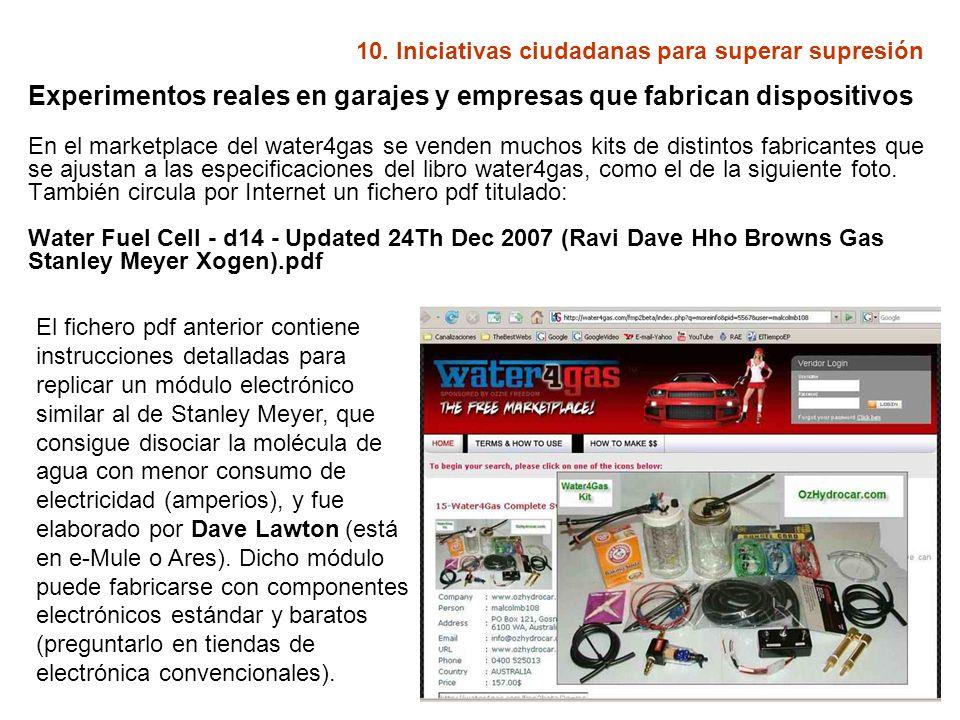 10. Iniciativas ciudadanas para superar supresión Experimentos reales en garajes y empresas que fabrican dispositivos En el marketplace del water4gas