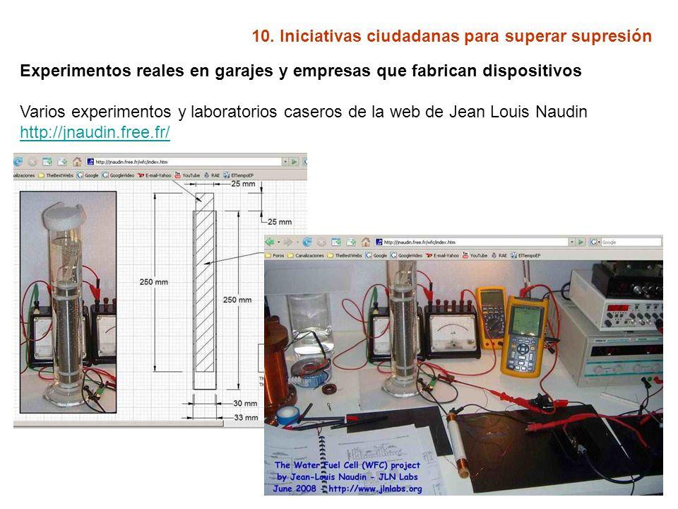 10. Iniciativas ciudadanas para superar supresión Experimentos reales en garajes y empresas que fabrican dispositivos Varios experimentos y laboratori